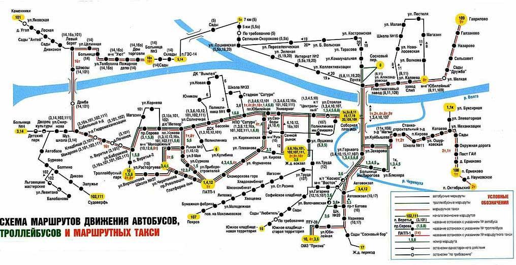 Фактическое движение поездов